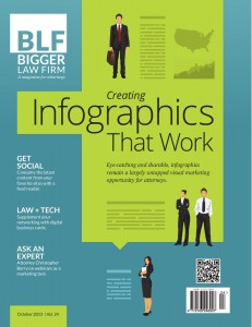 Infographics, Webinars, Digital Business Cards and Online Directories are Covered In The October 2013 Issue of BLF Magazine
