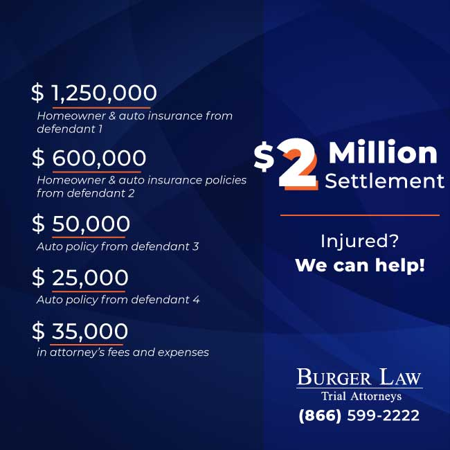 Creative Lawyering Leads To 2 000 000 Dollar Settlement In Multi Vehicle Accident Law Firm Newswire